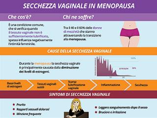 Calendario Menopausa.Secchezza Vaginale In Menopausa